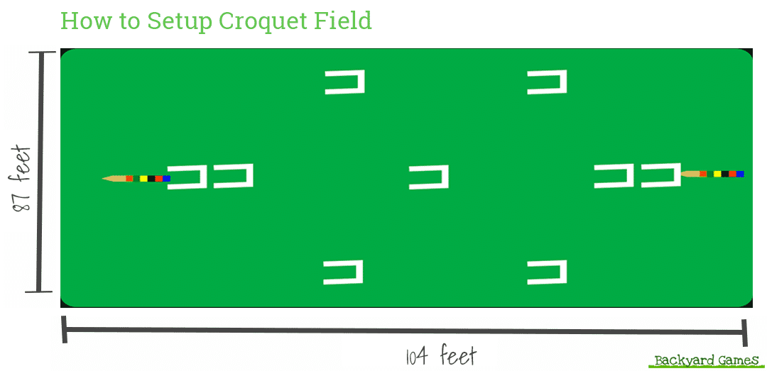 How to Setup Croquet Field