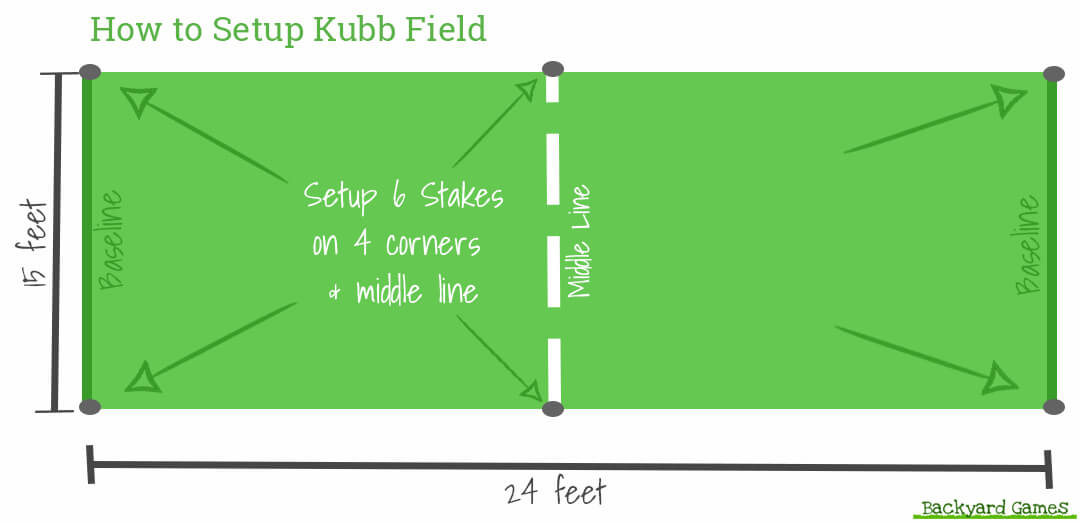 Kubb Outdoor Lawn Game with Drinking Game Rules 1