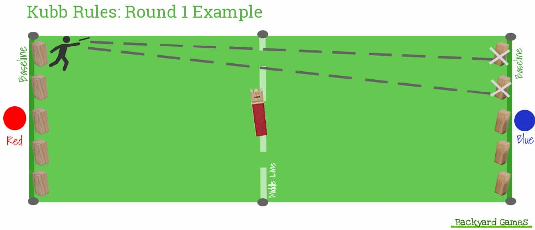 Kubb Outdoor Lawn Game with Drinking Game Rules 3