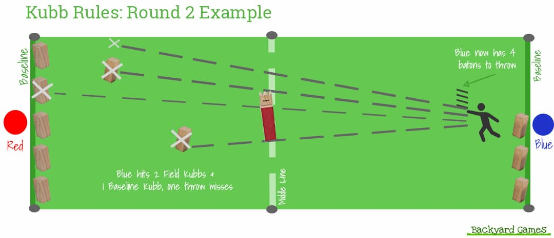 Kubb Outdoor Lawn Game with Drinking Game Rules 6