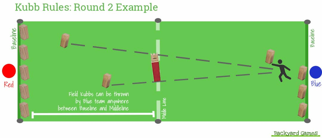 Kubb Outdoor Lawn Game with Drinking Game Rules 5
